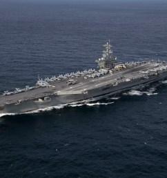 USS Abraham Lincoln (CVN-72) - Wikipedia [ 3448 x 4582 Pixel ]
