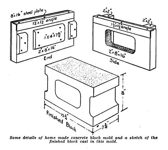 masonry work description