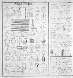 History of geometry - Wikipedia [ 2732 x 2492 Pixel ]
