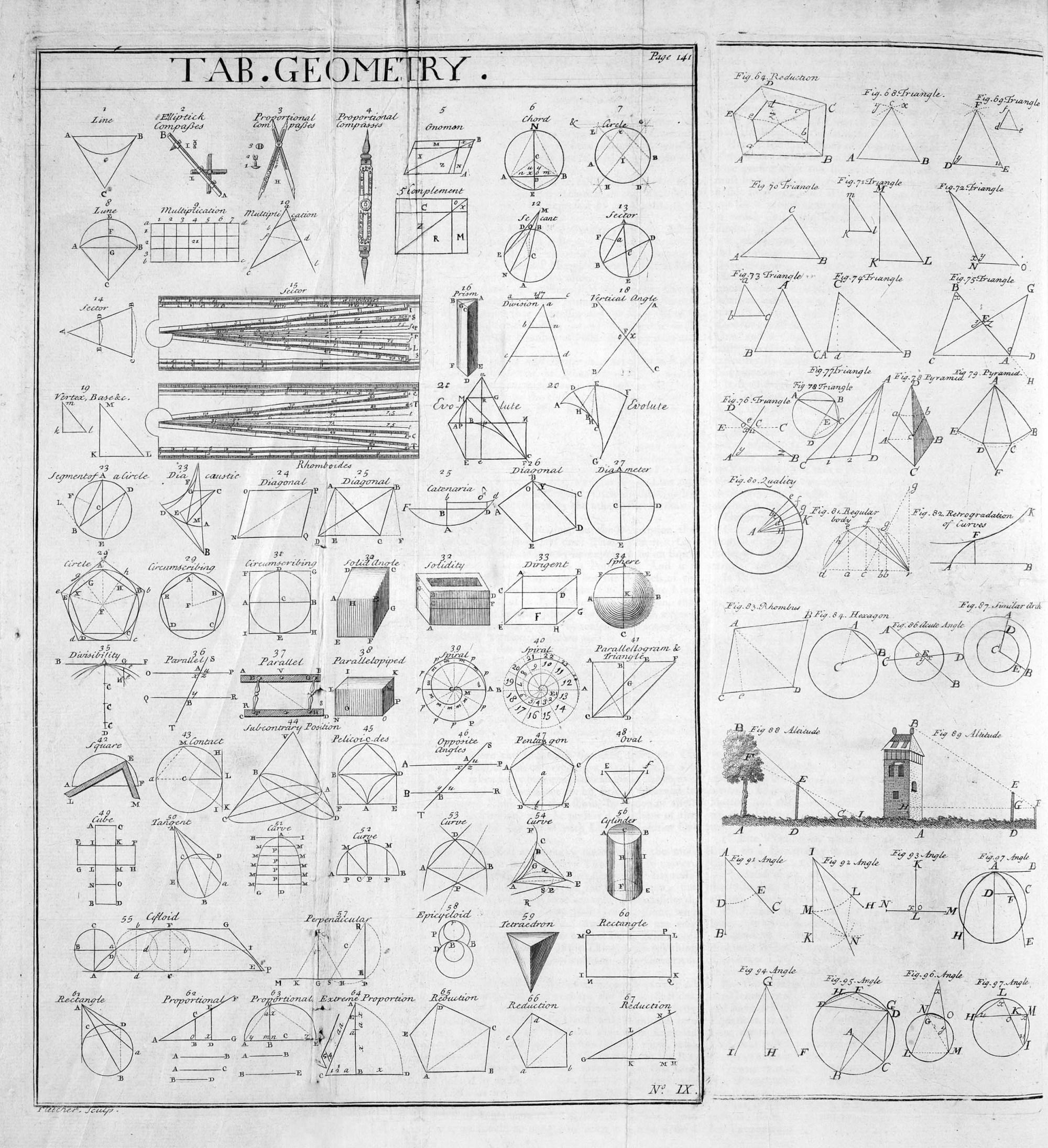hight resolution of History of geometry - Wikipedia