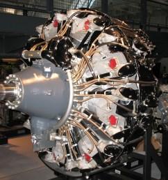 b 29 engine diagram [ 1600 x 1199 Pixel ]