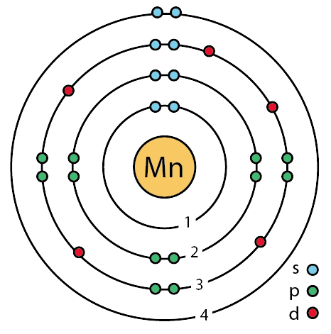 electron dot diagram for ca electric window wiring diagrams how do you draw and label a bohr model mn? | socratic