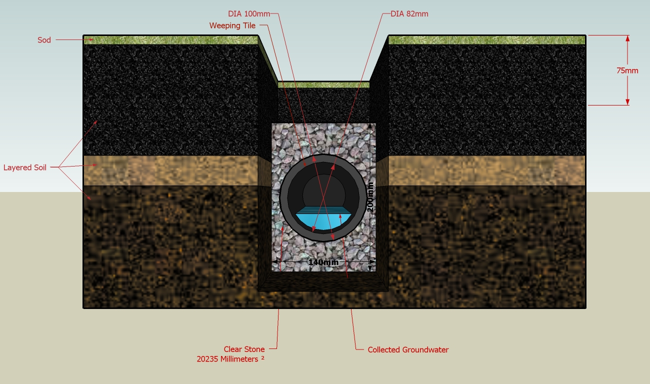 french drain design diagram brain parts and functions decor to adore installing drains other things