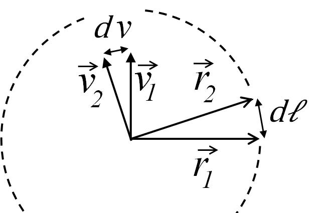 Physics equations/06-Uniform Circular Motion and
