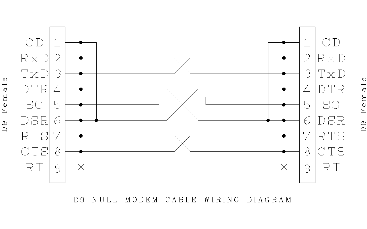 hight resolution of null modem cable schematic wiring diagram mega null modem cable wiring diagram