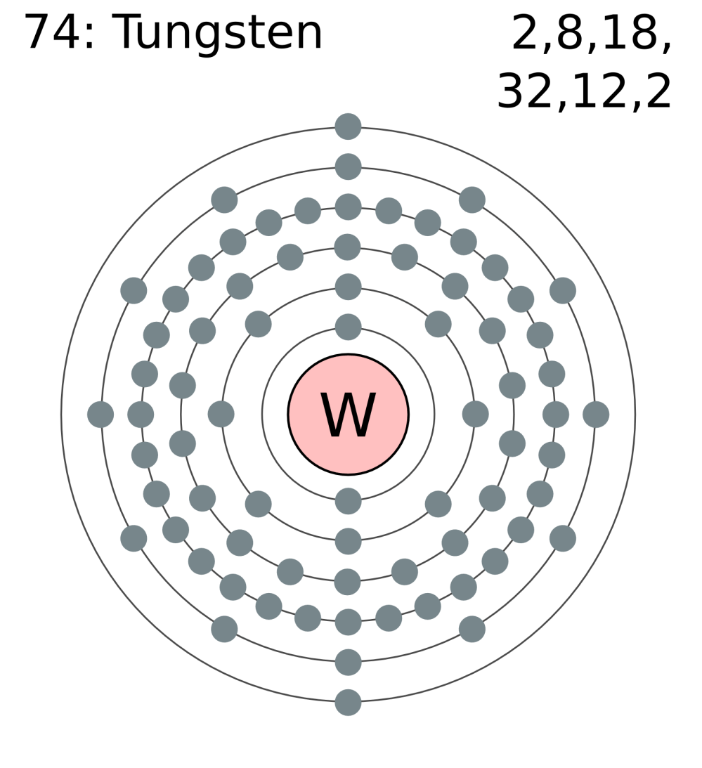 medium resolution of tungsten lessons tes teach tungsten shell diagram file electron shell 074 tungsten png wikimedia commons