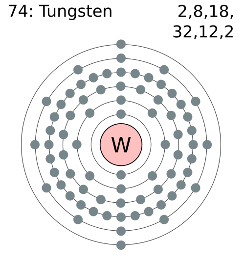 small resolution of tungsten lessons tes teach tungsten shell diagram file electron shell 074 tungsten png wikimedia commons