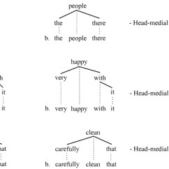 Diagram Prepositional Phrases Mercedes Benz W203 Wiring Diagrams 主要部 - Wikipedia