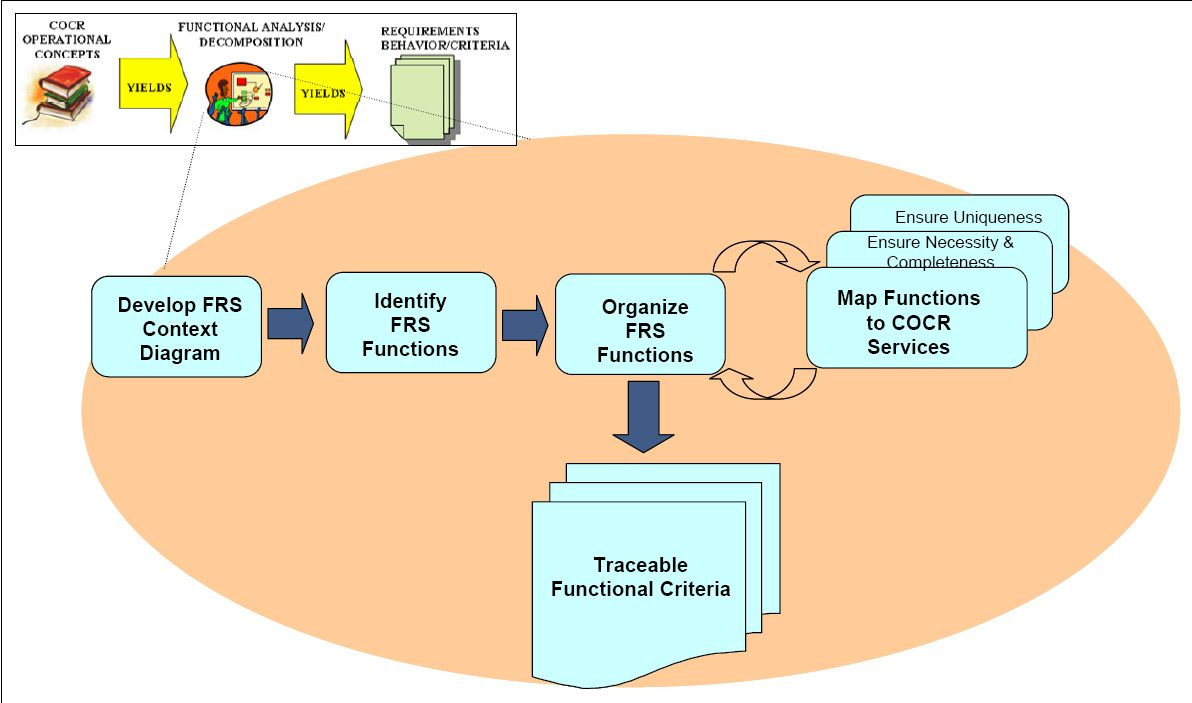 hight resolution of proces flow diagram handbook