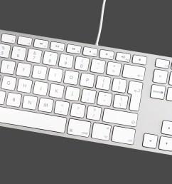 laptop key diagram [ 3000 x 1272 Pixel ]