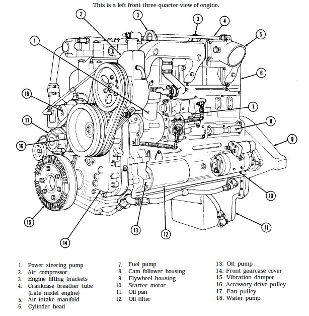 CUMMINS ISB 6 7 QSB 6 7 DIESEL ENGINE SERVICE REPAIR