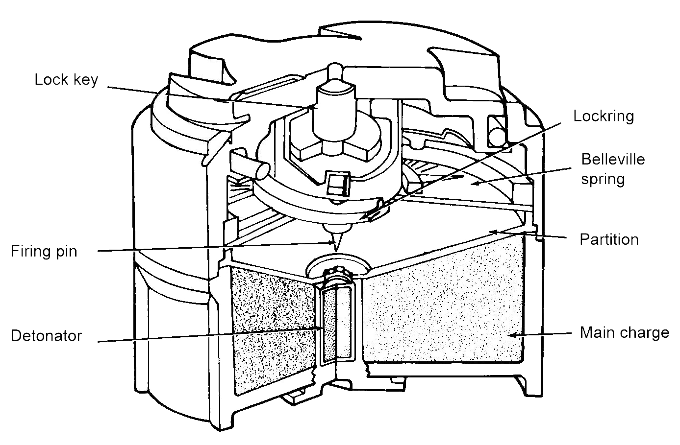 hight resolution of shotgun trigger mechanism diagram