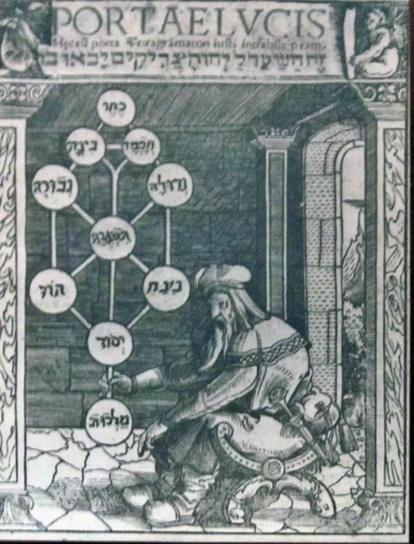 Wiki Kabbalah - Upcscavenger
