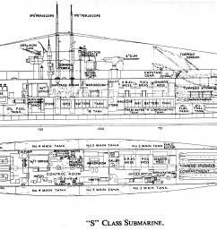 file british s class submarine schematic drawing jpg [ 10905 x 4029 Pixel ]