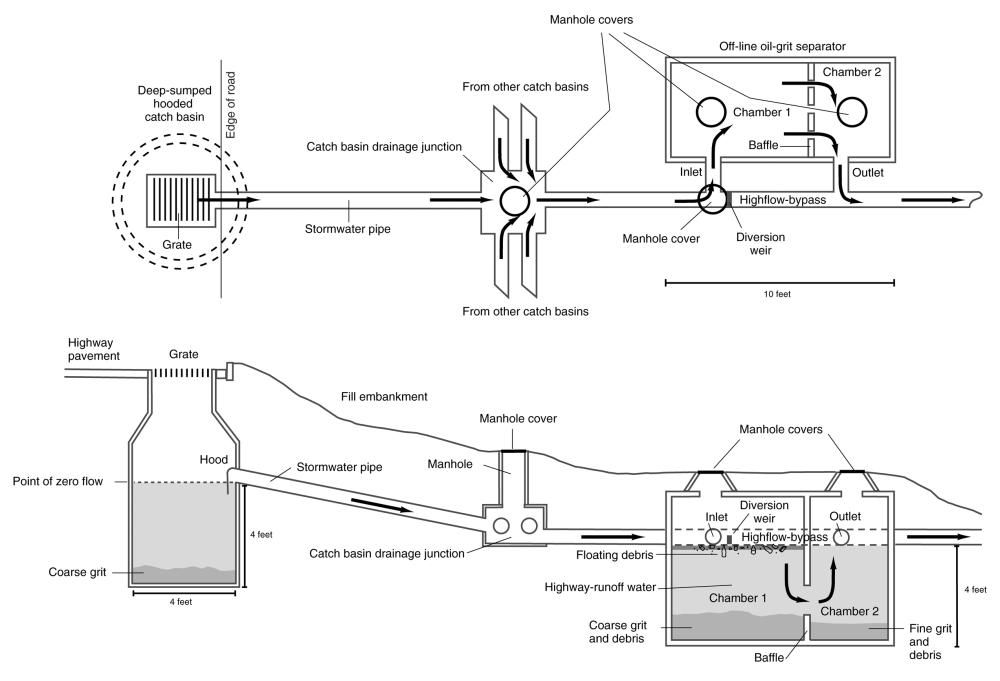 medium resolution of file oil grit separator usgs 2002 png
