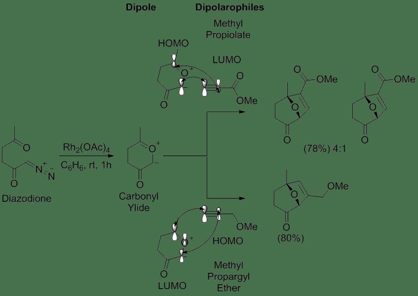 molecular orbital diagram for h2 clio 2 airbag wiring 1, 3-dipolar cycloaddition - copro, la enciclopedia libre