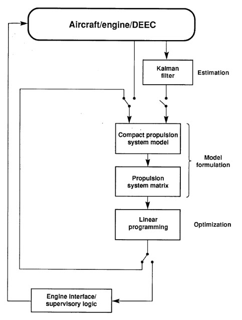 what is a flow diagram 700r4 torque converter lockup wiring control wikipedia