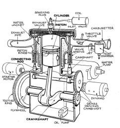 engine head diagram wiring diagram for you t head engine wikipedia diesel engine cylinder head diagram [ 1164 x 1106 Pixel ]