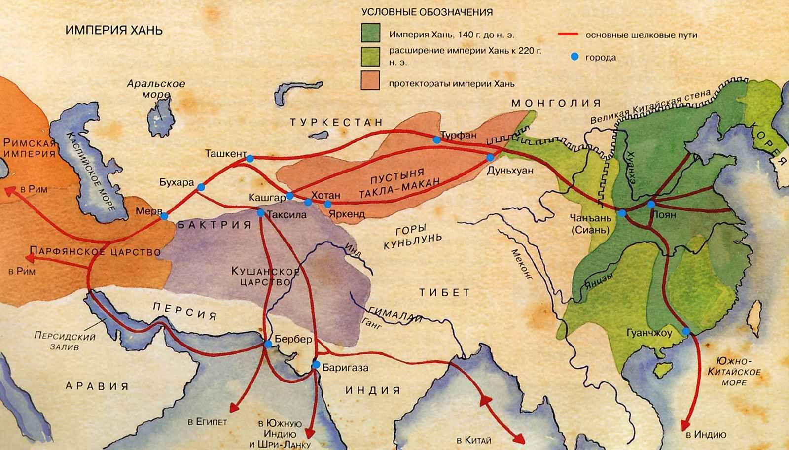 Migration To Xinjiang