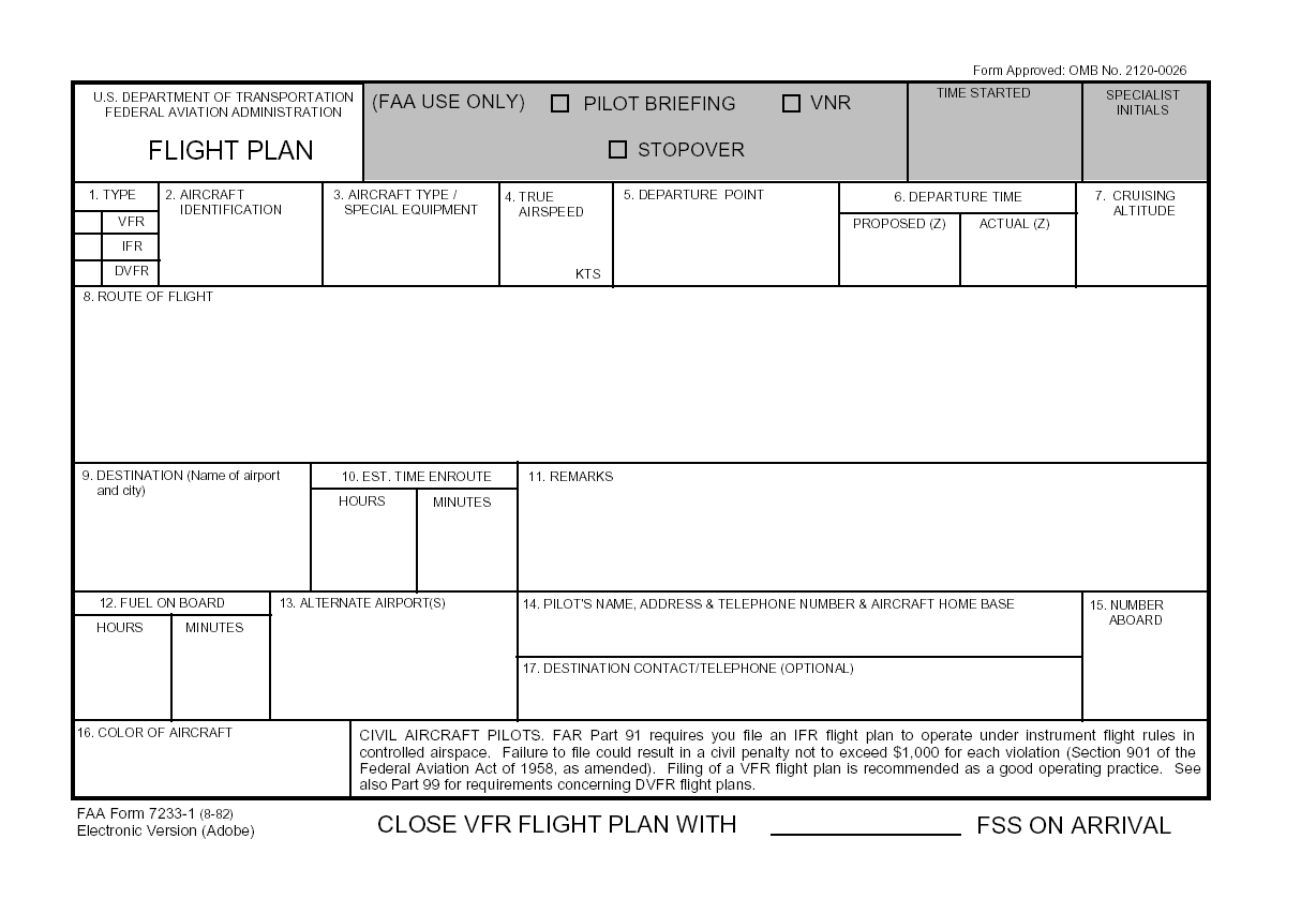 Aviation Risk Assessment Worksheet