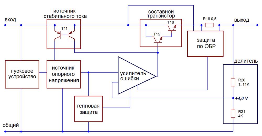 medium resolution of block diagram of 78xx wiring diagram files block diagram of 7805 voltage regulator block diagram of
