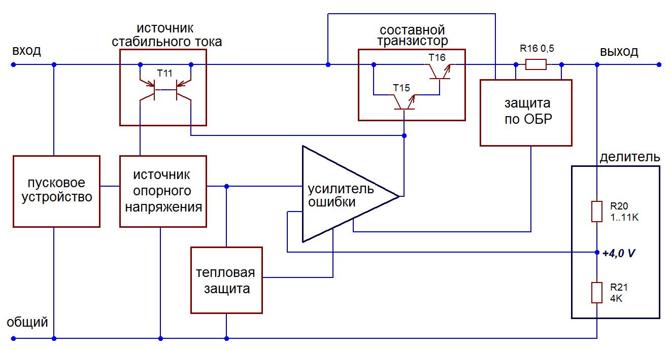 hight resolution of block diagram of 78xx wiring diagram files block diagram of 7805 voltage regulator block diagram of
