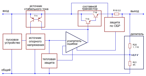 small resolution of block diagram of 78xx wiring diagram files block diagram of 7805 voltage regulator block diagram of