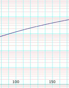 Log of dichloroethane vapor pressure uses formula log         displaystyle scriptstyle ep mmhg also data page wikipedia rh enpedia