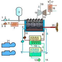 Diesel Engine Starter Diagram Onan 4000 Generator Remote Start Switch Wiring Ship Get Free Image About