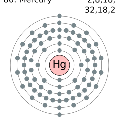 Diagram Of An Atom Element Featherlite Car Trailer Wiring 1chemistry10 Mercury Is 80