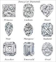 diamond cut - wikiwand
