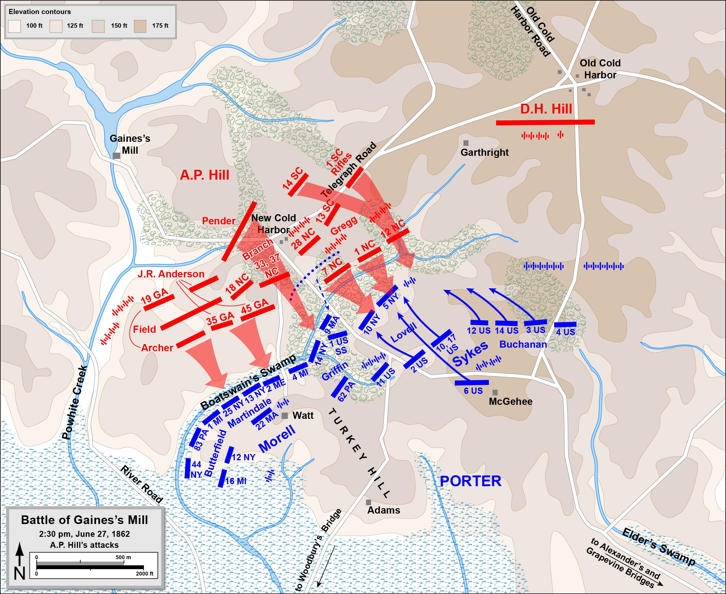 Revolutionary And Civil War Tactics