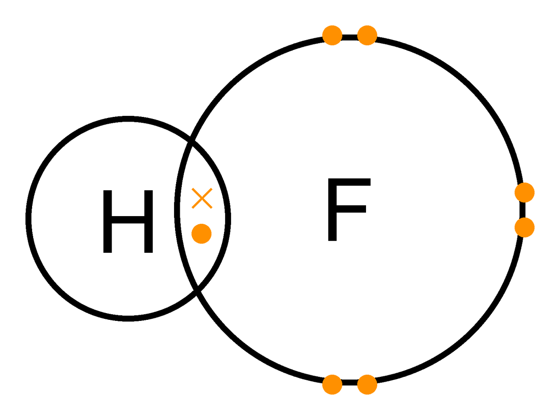 Confused About Chemical Bonding