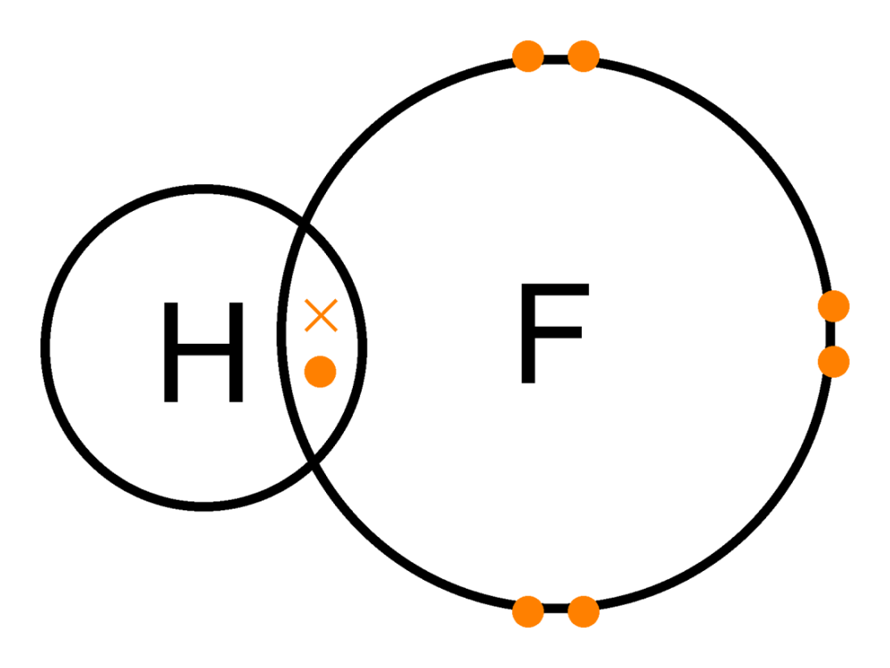 medium resolution of dot diagram of hf wiring diagram today dot diagram of hf