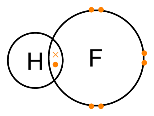 small resolution of dot diagram of hf wiring diagram today dot diagram of hf