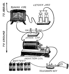 black max generator wiring diagram [ 967 x 955 Pixel ]