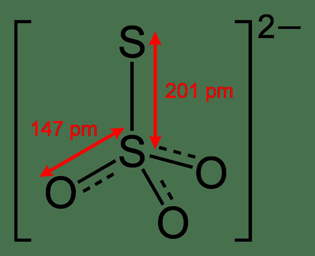 File Thiosulfate Ion 2d Dimensions