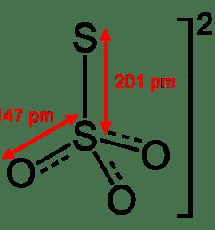 i2 dot diagram [ 1100 x 894 Pixel ]
