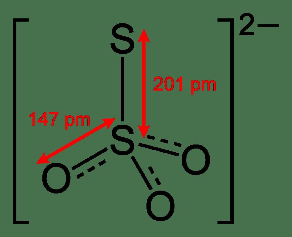 medium resolution of i2 dot diagram