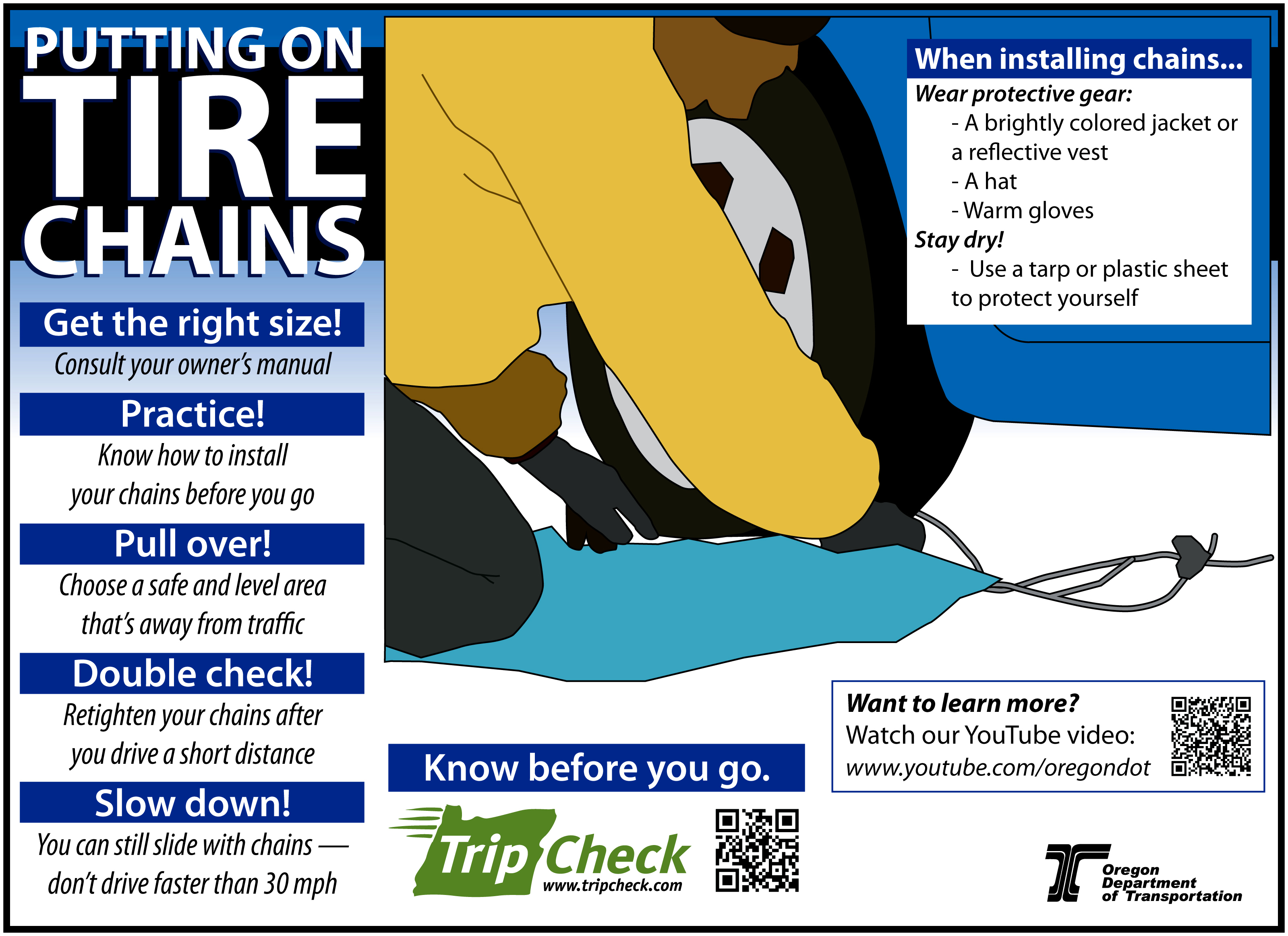 FileTips on Installing Tire Chains 10174226464jpg  Wikimedia Commons
