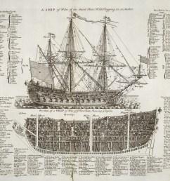 sloop diagram [ 2860 x 2664 Pixel ]