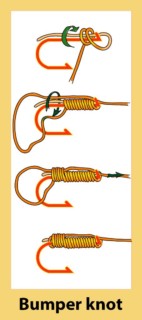 Bumper knot Wikipedia