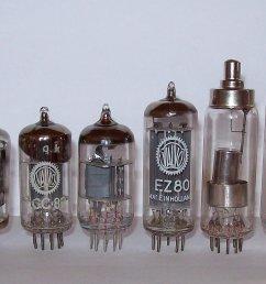 vacuum tube [ 2468 x 1200 Pixel ]