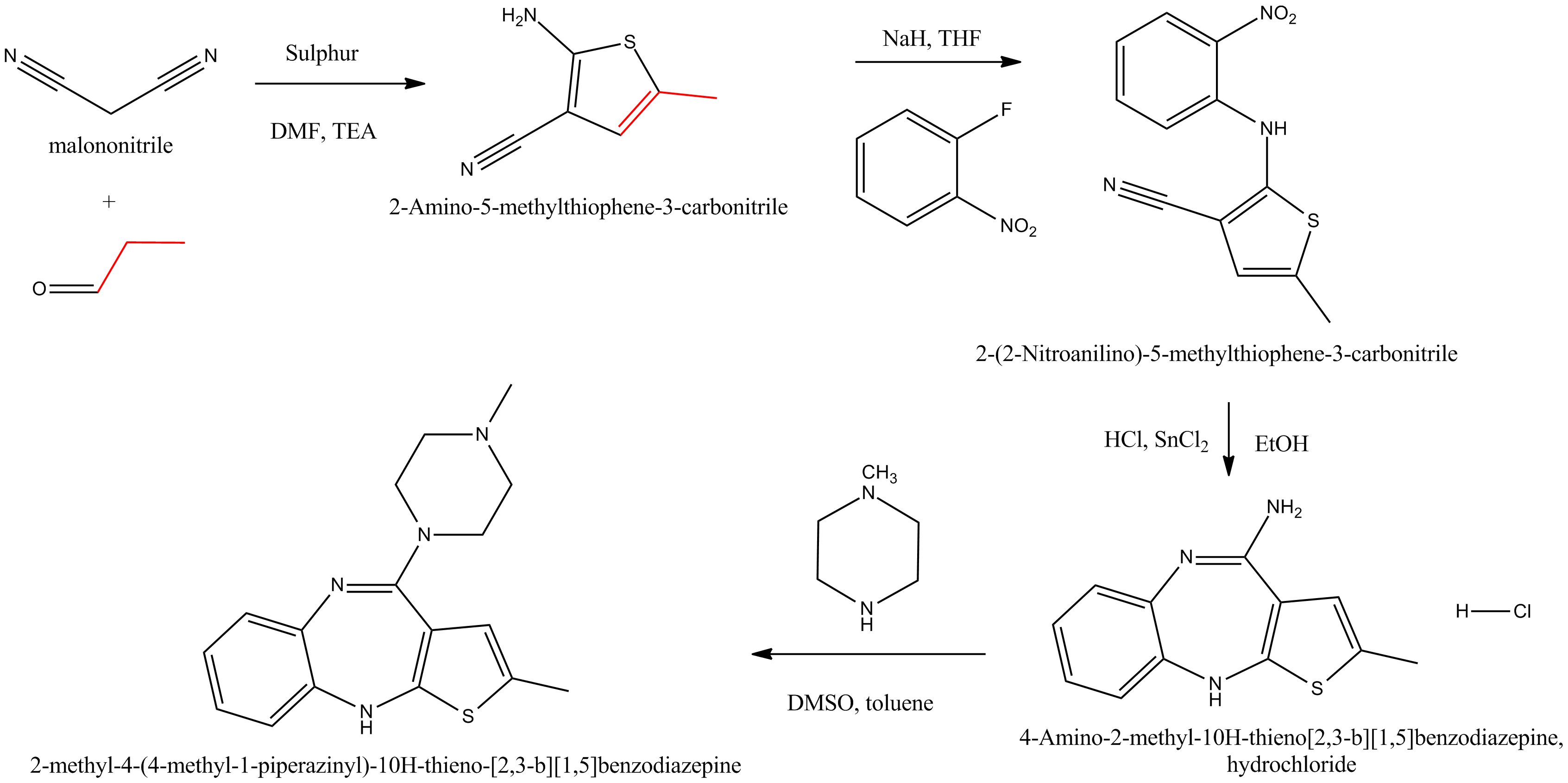 File Olanzapine Synthesis
