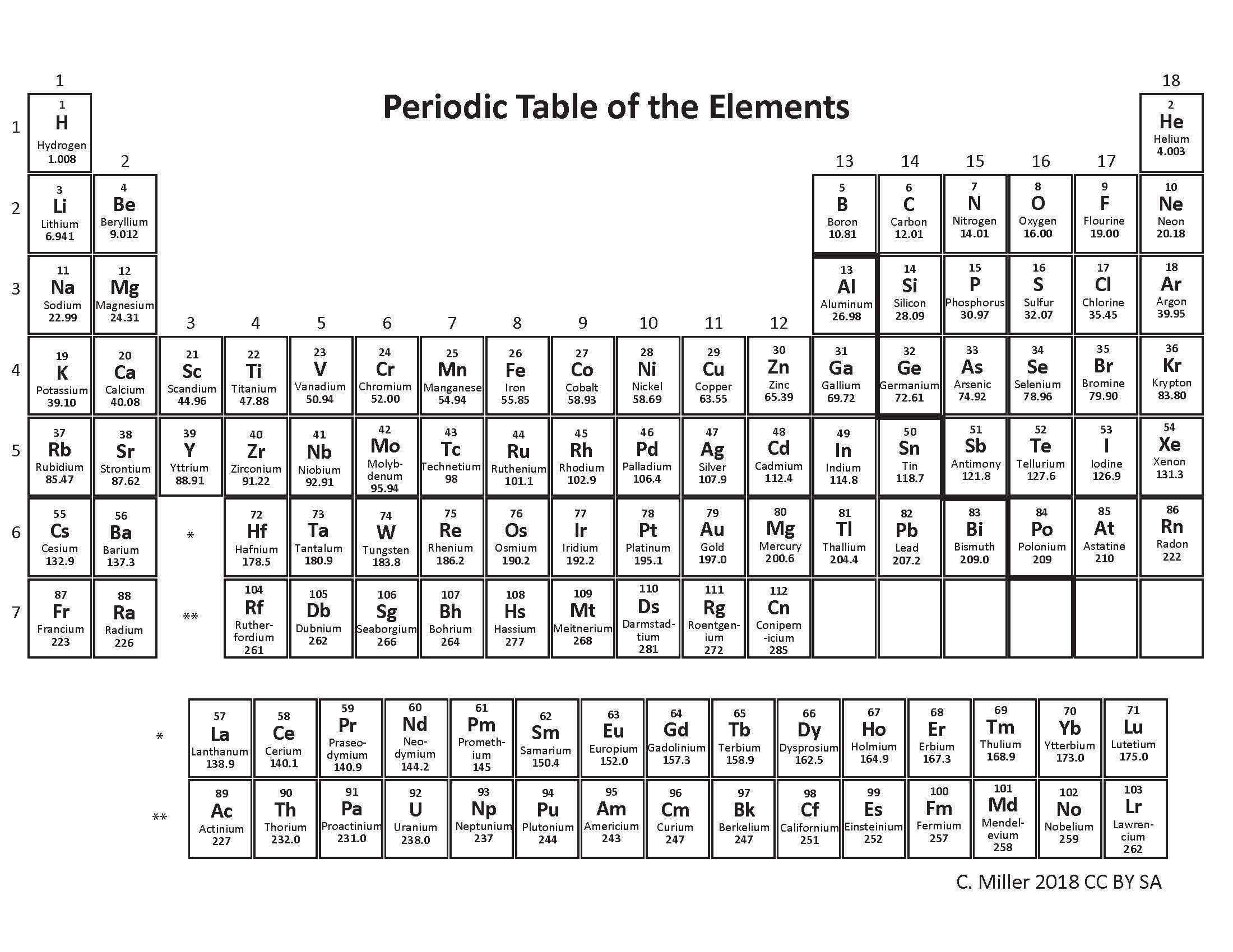 Periodic Table With Mass Hd