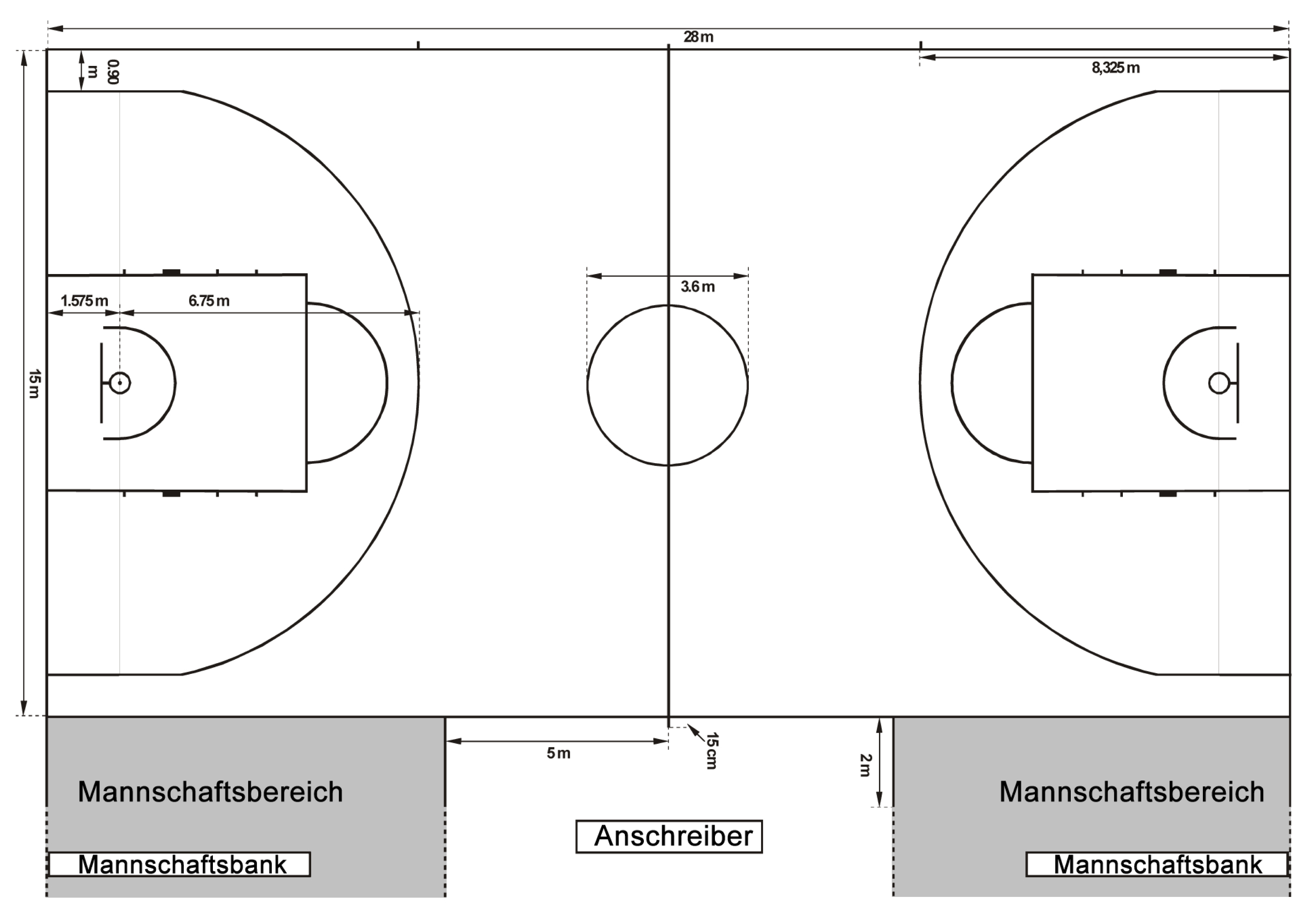 basketball court diagram with notes duo therm rv air conditioner wiring terrain de basket ball wikiwand
