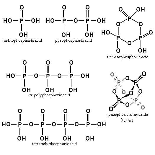Nitrophosphate process