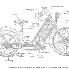 Labeled Diagram Of A Motor Car Yamaha Warrior 350 Wire With Parts Free Engine Image For