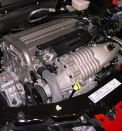 file 2006 saturn ion red line engine jpg wikimedia commonsfile 2006 saturn ion red line engine [ 2272 x 1704 Pixel ]