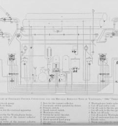 1904 valtellina locomotive pneumatic controls for metallic rheostat diagram [ 2596 x 1976 Pixel ]